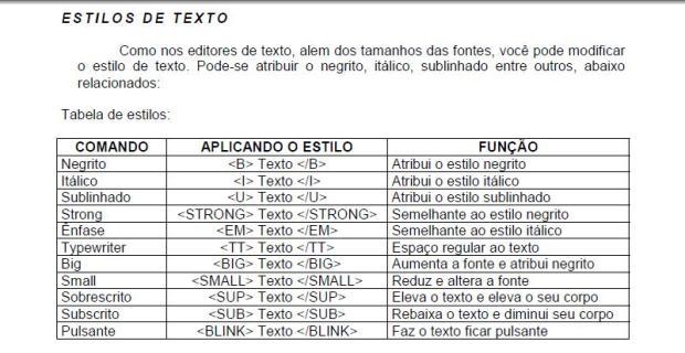 tabela de tags